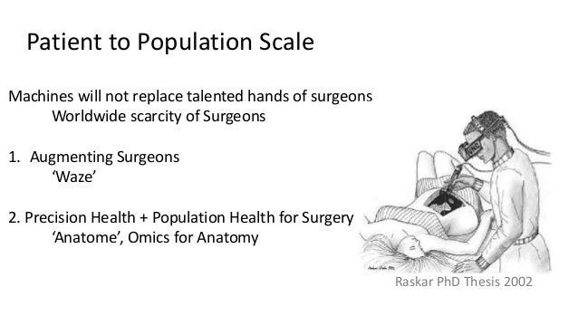 Augmented Surgeons: AI AR for Anatome, Raskar Aria 2019