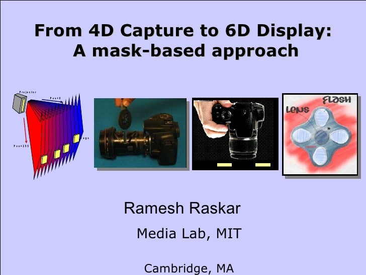 Media Lab, MIT Cambridge, MA From 4D Capture to 6D Display:  A mask-based approach Ramesh Raskar
