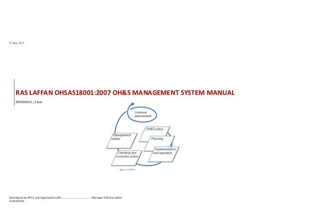 07 June, 2011  Developed by RHT1 and Approved by RH……………………………………Manager HSE Ras Laffan  01/06/2011  RAS LAFFAN OHSAS18001...