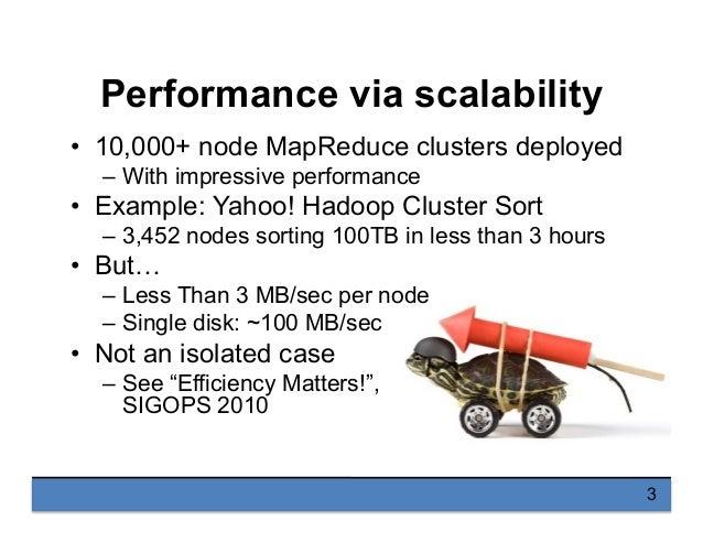 TritonSort: A Balanced Large-Scale Sorting System (NSDI 2011) Slide 3