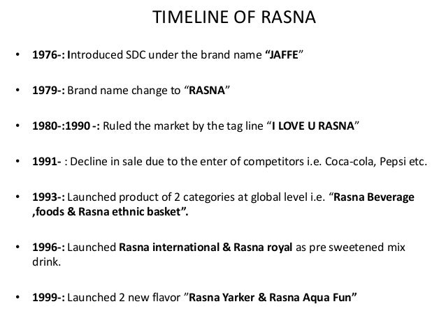 i love u rasna Afzal pan rasna (pan raas)  i think i'm on 5 years of smoking pan rasna love it actually about to smoke some now  rasna is the more menthol version, try the.