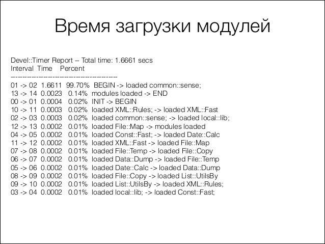 Время загрузки модулей Devel::Timer Report -- Total time: 1.6661 secs Interval Time Percent ------------------------------...