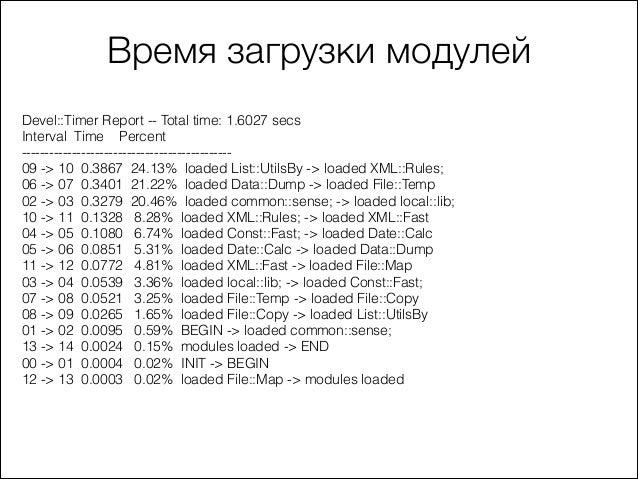 Время загрузки модулей Devel::Timer Report -- Total time: 1.6027 secs Interval Time Percent ------------------------------...