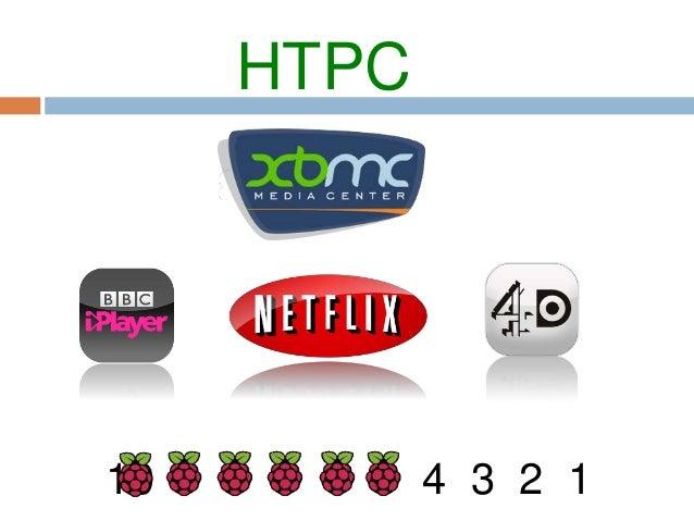 Simple Presentation On Raspberry pi
