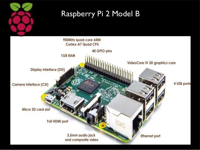 Raspberry Pi Presentation