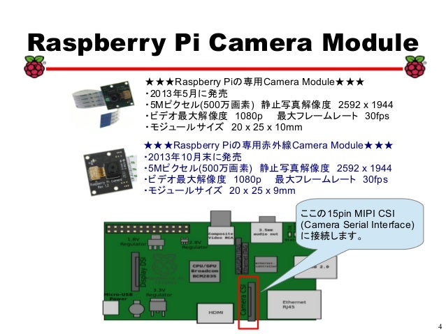 4 xx Raspberry Pi Camera Module ★★★Raspberry Piの専用Camera Module★★★ ・2013年5月に発売 ・5Mピクセル(500万画素) 静止写真解像度 2592 x 1944 ・ビデオ最大解...