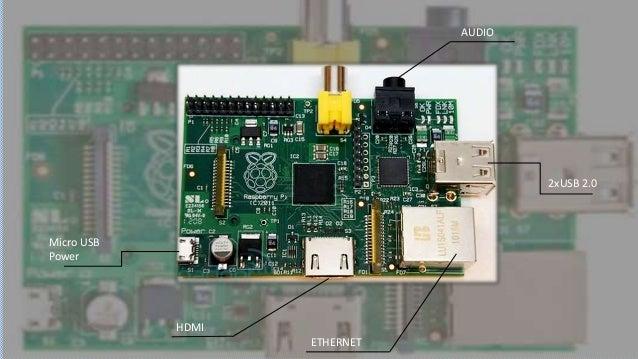 Raspberry Pi Micro USB Power HDMI ETHERNET 2xUSB 2.0 AUDIO
