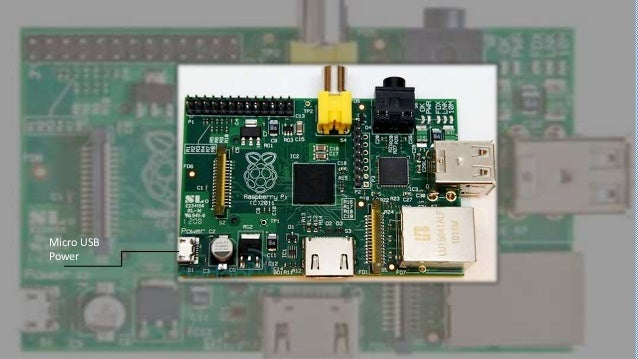 Raspberry Pi Micro USB Power