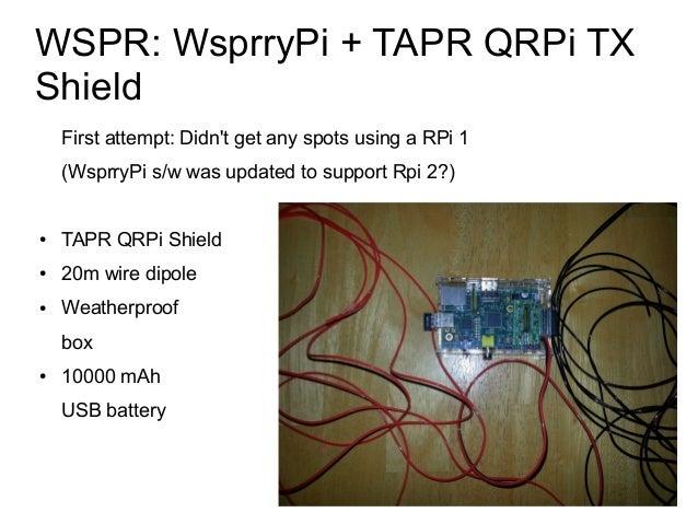 Raspberry Pi and Amateur Radio