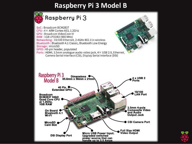 Raspberry pi and its some uses