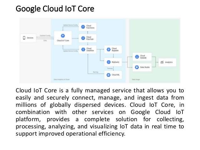 Raspberry pi and Google Cloud