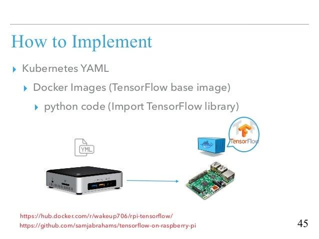 Raspberry pi x kubernetes x tensorflow