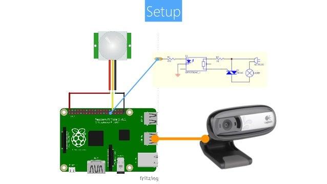 Hands-on Labs: Raspberry Pi 2 + Windows 10 IoT Core