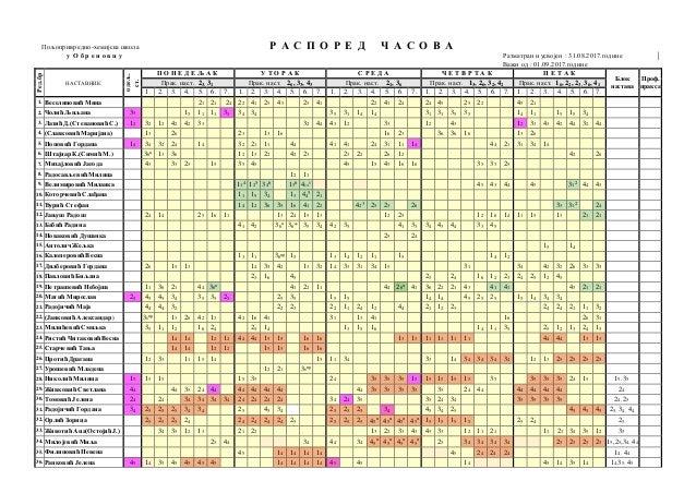 Пољопривредно-хемијска школа Р А С П О Р Е Д Ч А С О В А у О б р е н о в ц у Разматран и усвојен : 31.08.2017.године Важи ...