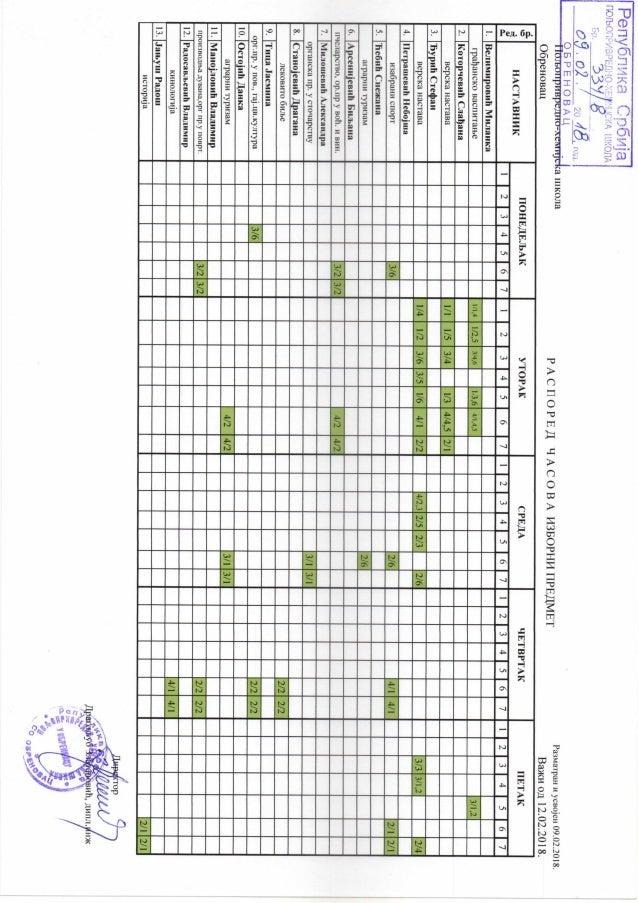 Распоред, изборни предмети, друго полугодиште, 2017/2018