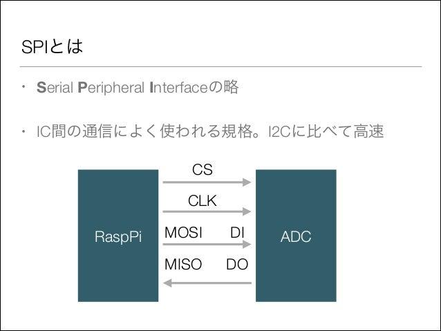 SPIとは •  Serial Peripheral Interfaceの略  •  IC間の通信によく使われる規格。I2Cに比べて高速 CS CLK RaspPi  MOSI  DI  MISO  DO  ADC