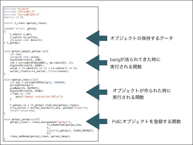 "#include ""m_pd.h"" #include ""wiringPi.h"" #include ""wiringPiSPI.h"" #define CS 12  ! static !  t_class *getspi_class;  typede..."