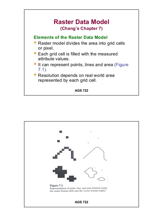 Raster Data Model             (Chang's Chapter 7)Elements of the Raster Data Model  Raster model divides the area into gri...
