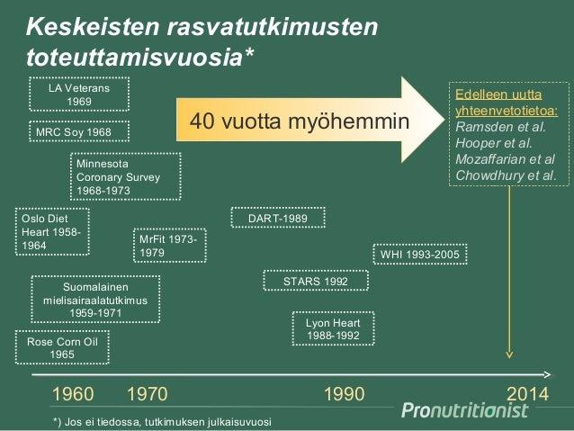 1960 1970 1990 2014 Keskeisten rasvatutkimusten toteuttamisvuosia* Oslo Diet Heart 1958- 1964 Suomalainen mielisairaalatut...