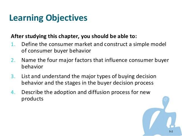 Social Factors affecting Consumer Behaviour