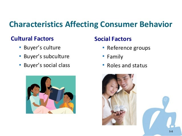 10 Consumer Behavior Differences between Developed and Developing Countries