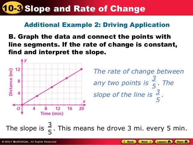 Rate of change and slope – Slope As a Rate of Change Worksheet