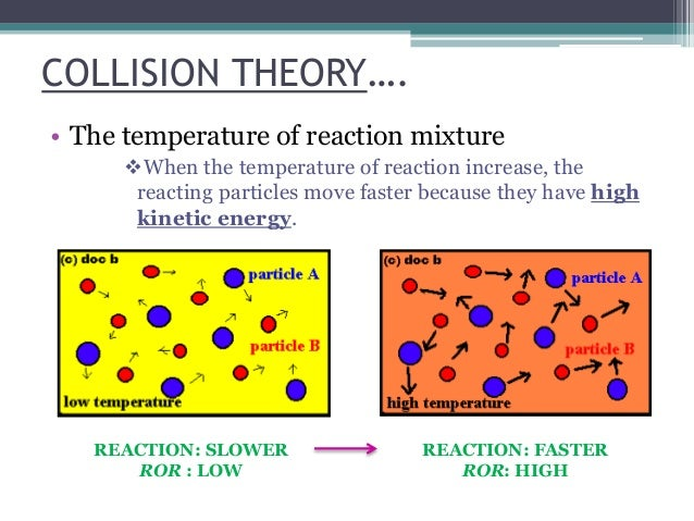 how does surface area affect reaction Increasing the surface area of a substance involved in a chemical reaction exposes more of the material to the reactant, thereby speeding up the reaction process this is why chemists often use powder, filings and other forms that maximize surface area for example, one chemical reaction that occurs .