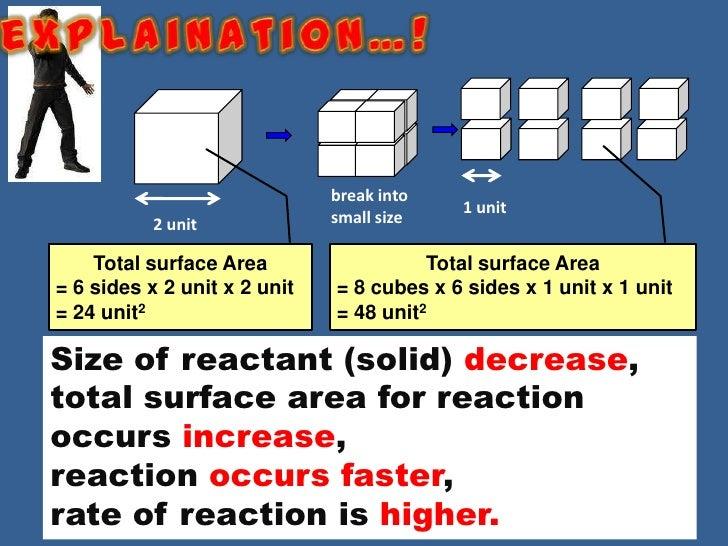 Dissertation in interface interface limit liquid numerical sharp simulation vapor