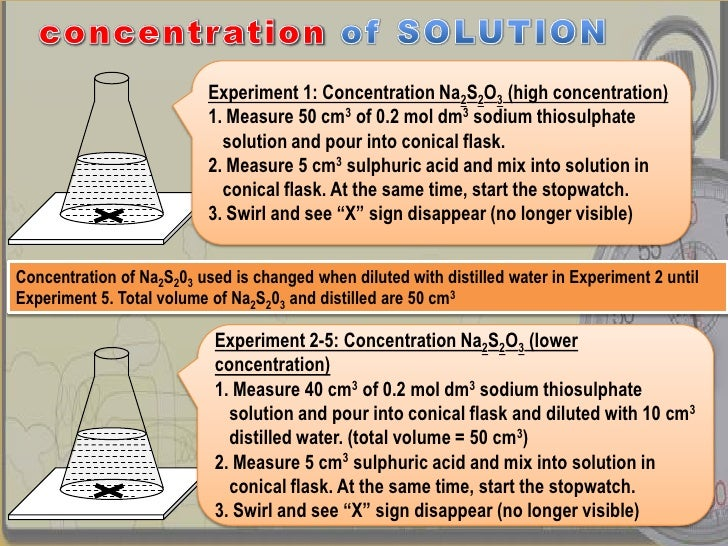 sodium thiosulphate and sulphuric acid experiment