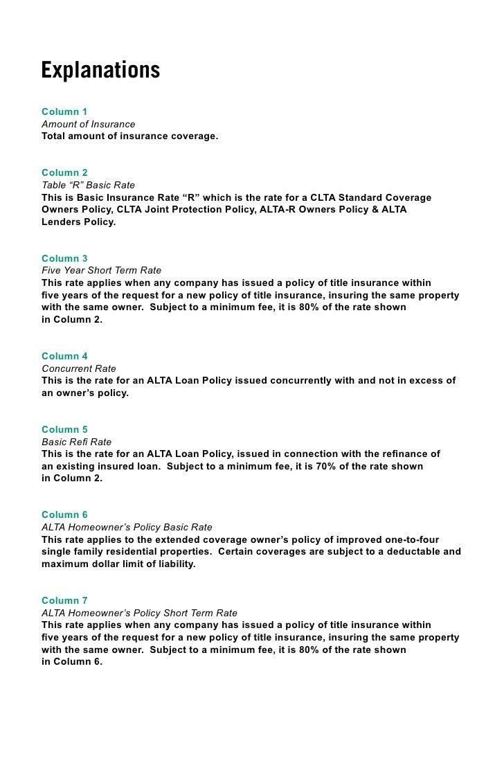 Forkels 4 Title 2011 Important Dates