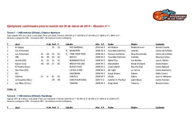 Ejemplares confirmados para la reunión del 23 de marzo de 2014 – Reunión nº 1 Turno 1 - 1400 metros (Oficial). Clásico Ape...