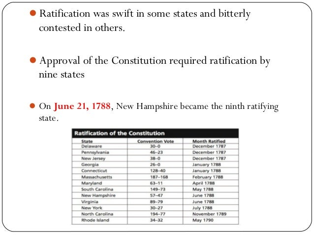 the robert yates on the ratification of the constitution Hamilton spoke of is exactly what yates warned about in brutus xi thus, the anti-federalists' predictions had already begun to manifest themselves even before the ratification of the constitution.