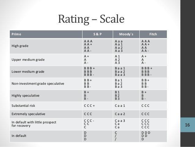 Credit Rating Agency (CRA)