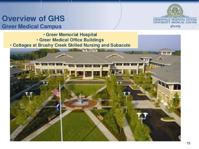Hillcrest Hospital Emergency Room Simpsonville