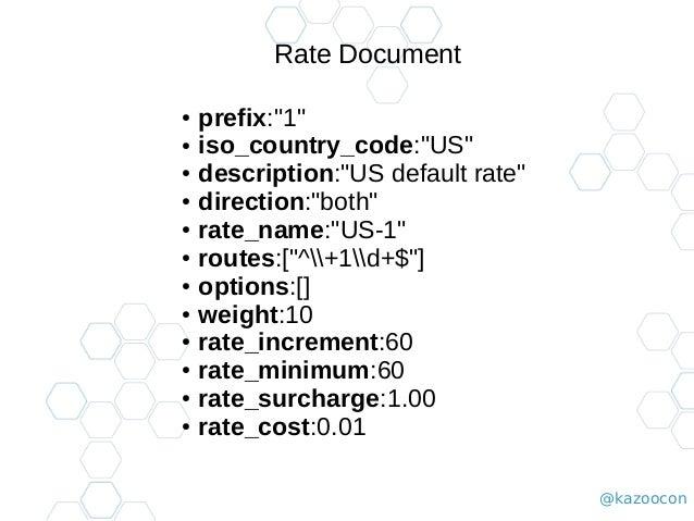 "@kazoocon Rate Document ● prefix:""1"" ● iso_country_code:""US"" ● description:""US default rate"" ● direction:""both"" ● rate_nam..."