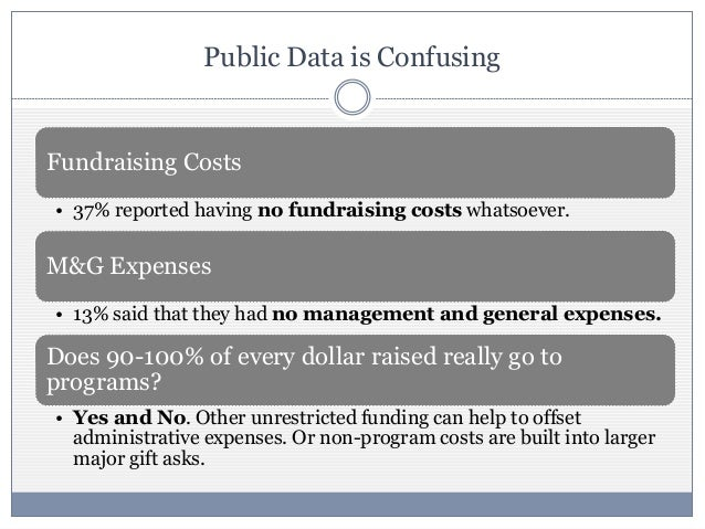 measuring public ratings' impact on financial Measuring impact and non-financial returns in impact investing: a critical overview of concepts and practice.