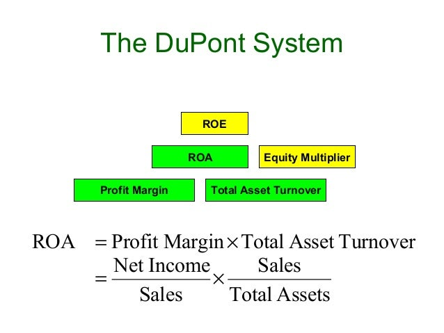 how to find total assets
