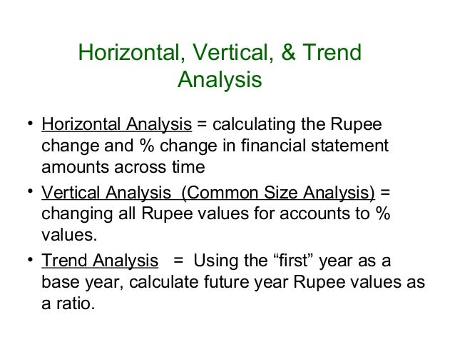 Apply Ratio Vertical And Horizontal Analysis To Financial Statements