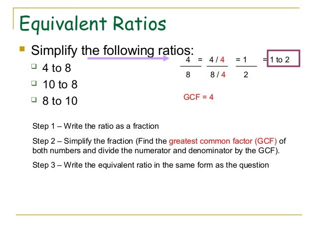 Different ways of writing a ratio