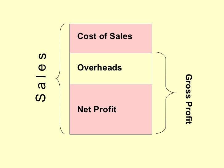 Ratio Analysis Accounting 93