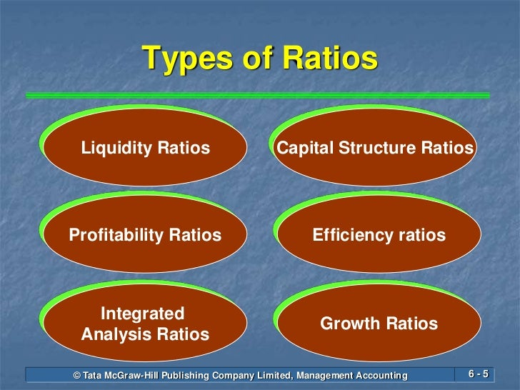 Accounting Efficiency Ratios