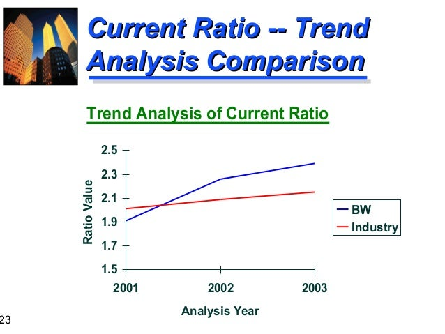 comparative ratio analysis Ratio analysis and comparison of glassline vessels and its allied companies in india 41 introduction ratio analysis is one of the techniques of financial analysis where ratios are used as a a comparative study of the relationships between various items of.
