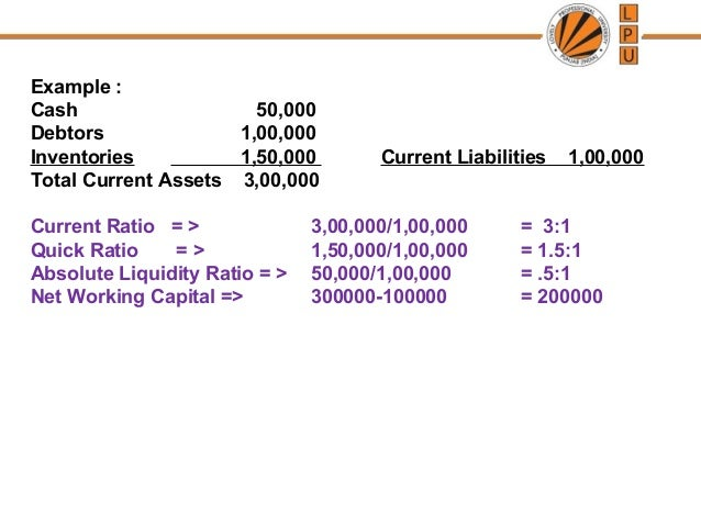 current ratio analysis A ratio is a way of comparing two or more quantities analyzing any company's current ration,quick ratio,debt-equity ratio,gross margin percentage, net profit margin,operating profit margin, depreciation expense to operating expense ration,inventory turnover, times interest earned is ration analysis ratio analysis.