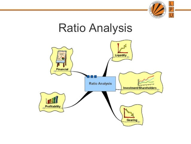 """ratio analysis of google company The business blog offering tips  report"""" to get a company's ratios compared  terms and topics cluster2015 company analysis company profiles company ."""