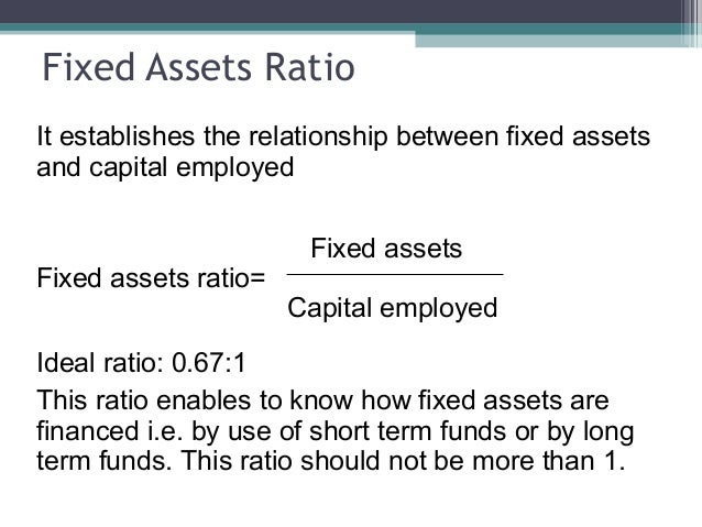 Fundamental Analysis: The Balance Sheet