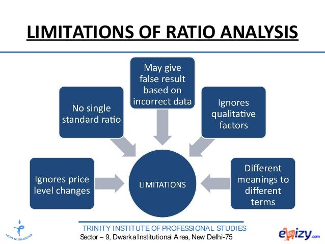 Ratio analysis ratio analysis 5 ccuart Image collections