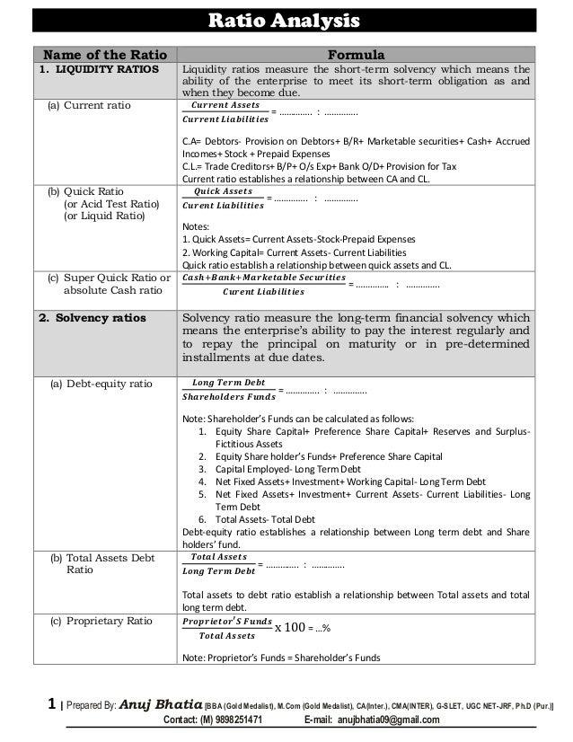 Ratio analysis formula sheet cbse accounting