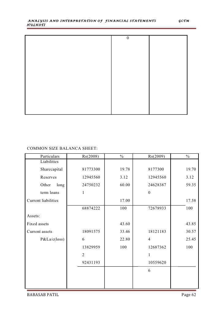 Mcleod russel annual report 2013
