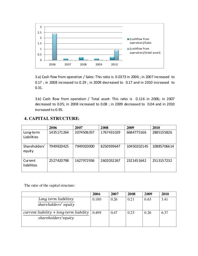 financial analysis of beximco pharma Updated annual balance sheet for beximco pharmaceuticals ltd adr - inluding bxmpy assets, cash, debt, liabilities & shareholder equity, investments.