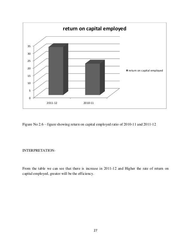 gail ratio analysis 2010 11 Financial statement analysis (11th ed)(gnv64) download financial statement analysis (11th ed)(gnv64) authors small lay + 1 small lay subramanyam kalyana raman.